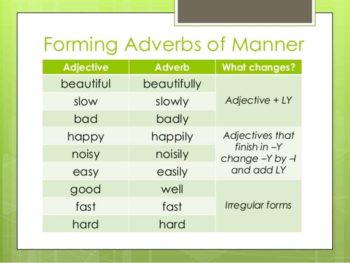 forming adverbs of manner