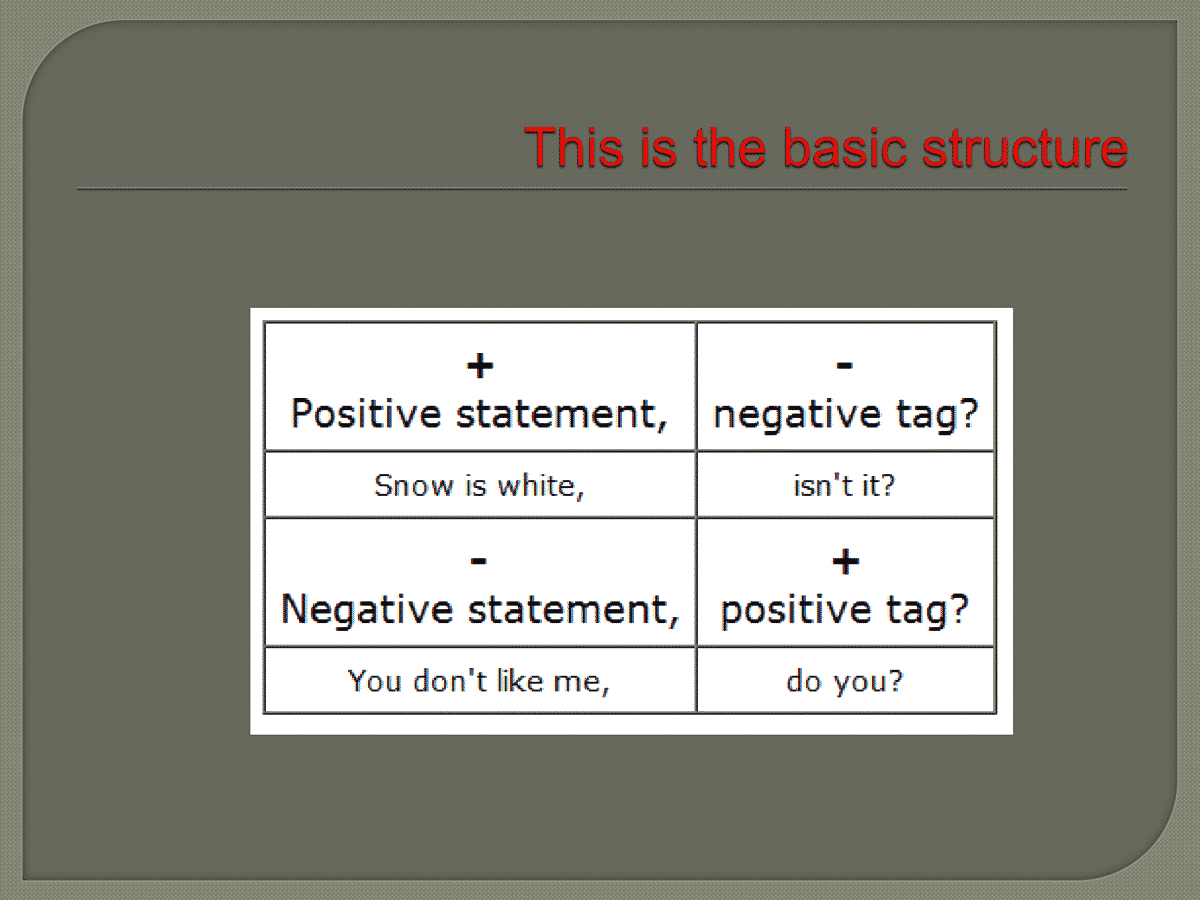 Forming Question Tags