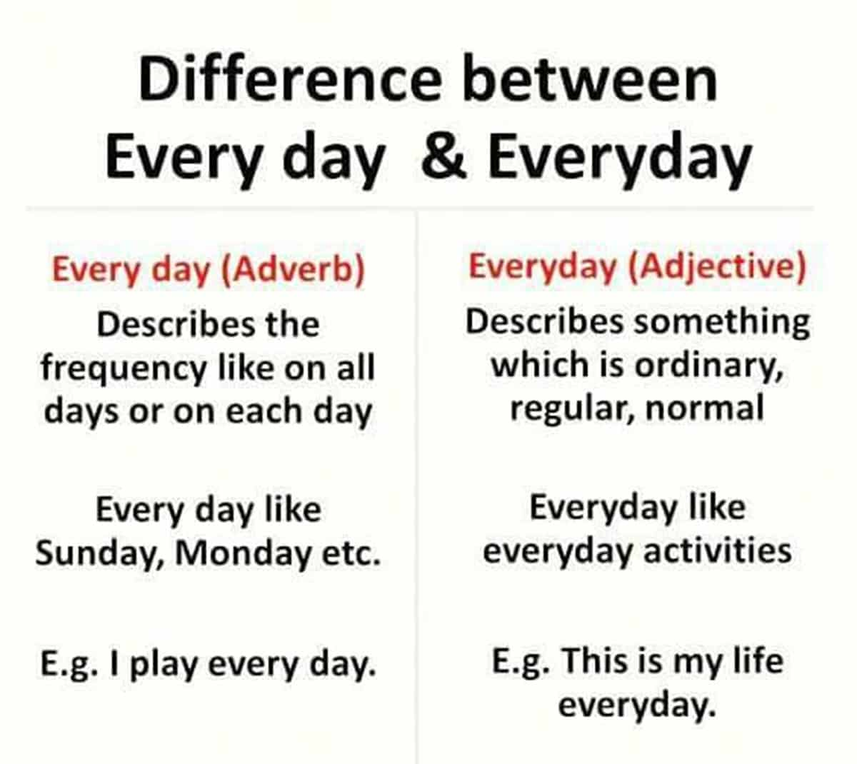 Misused Words: Every day vs. Everyday