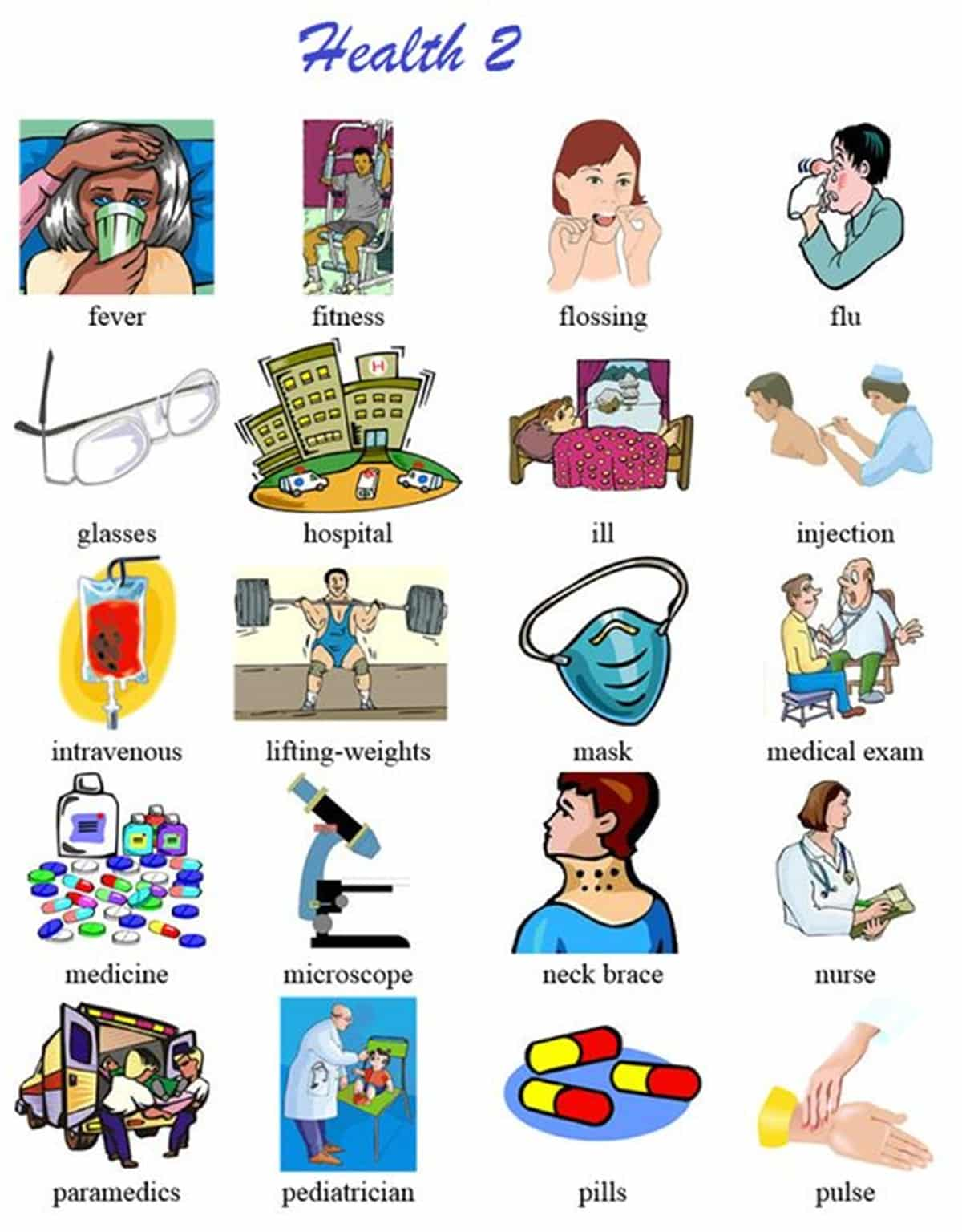 Health Vocabulary - How to talk about health problems in English 2