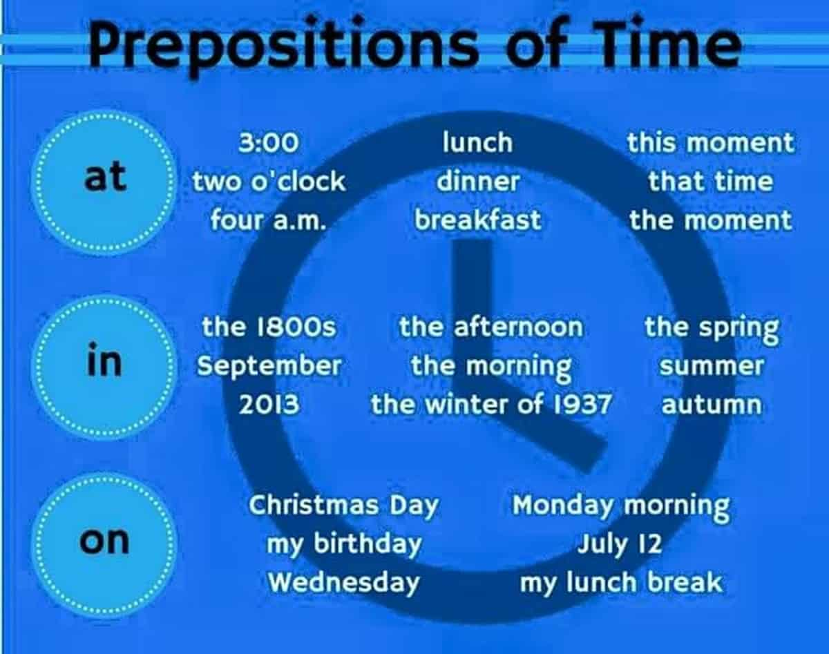 Prepositions of Time: AT - IN - ON