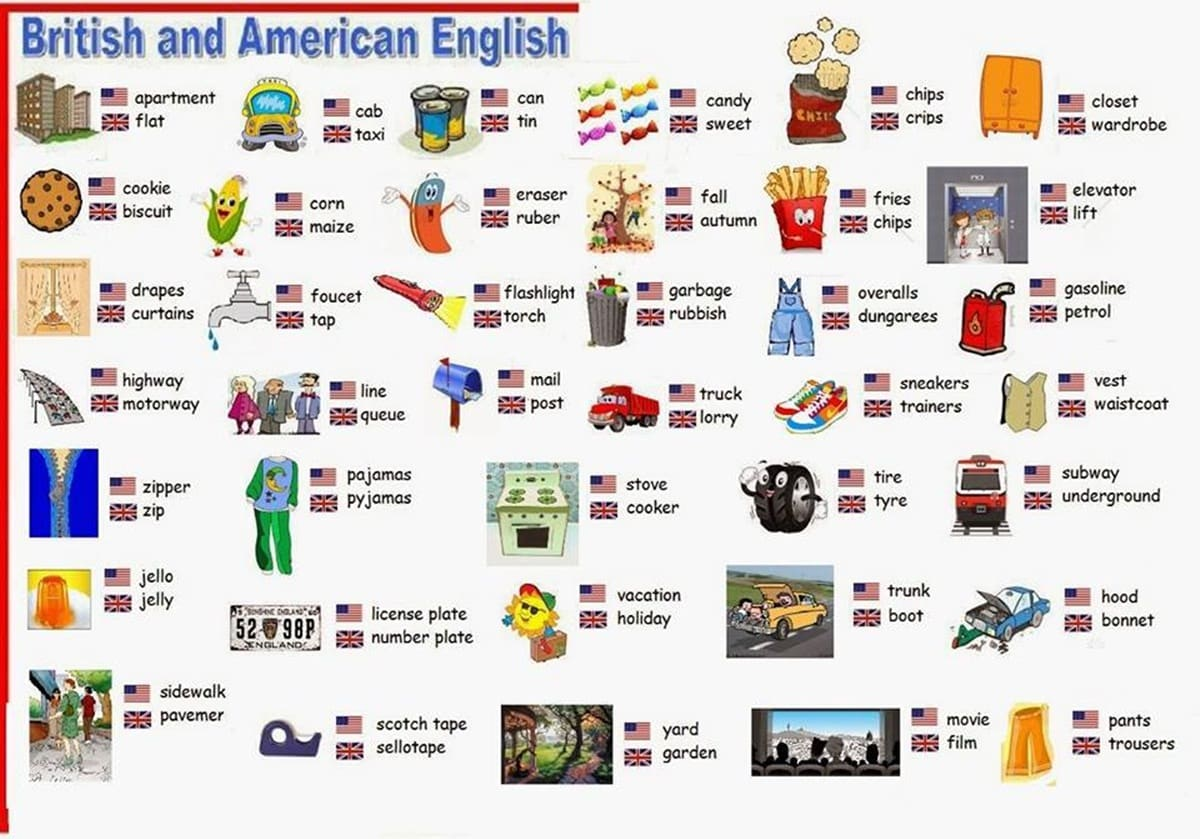 Comparison of British and American English
