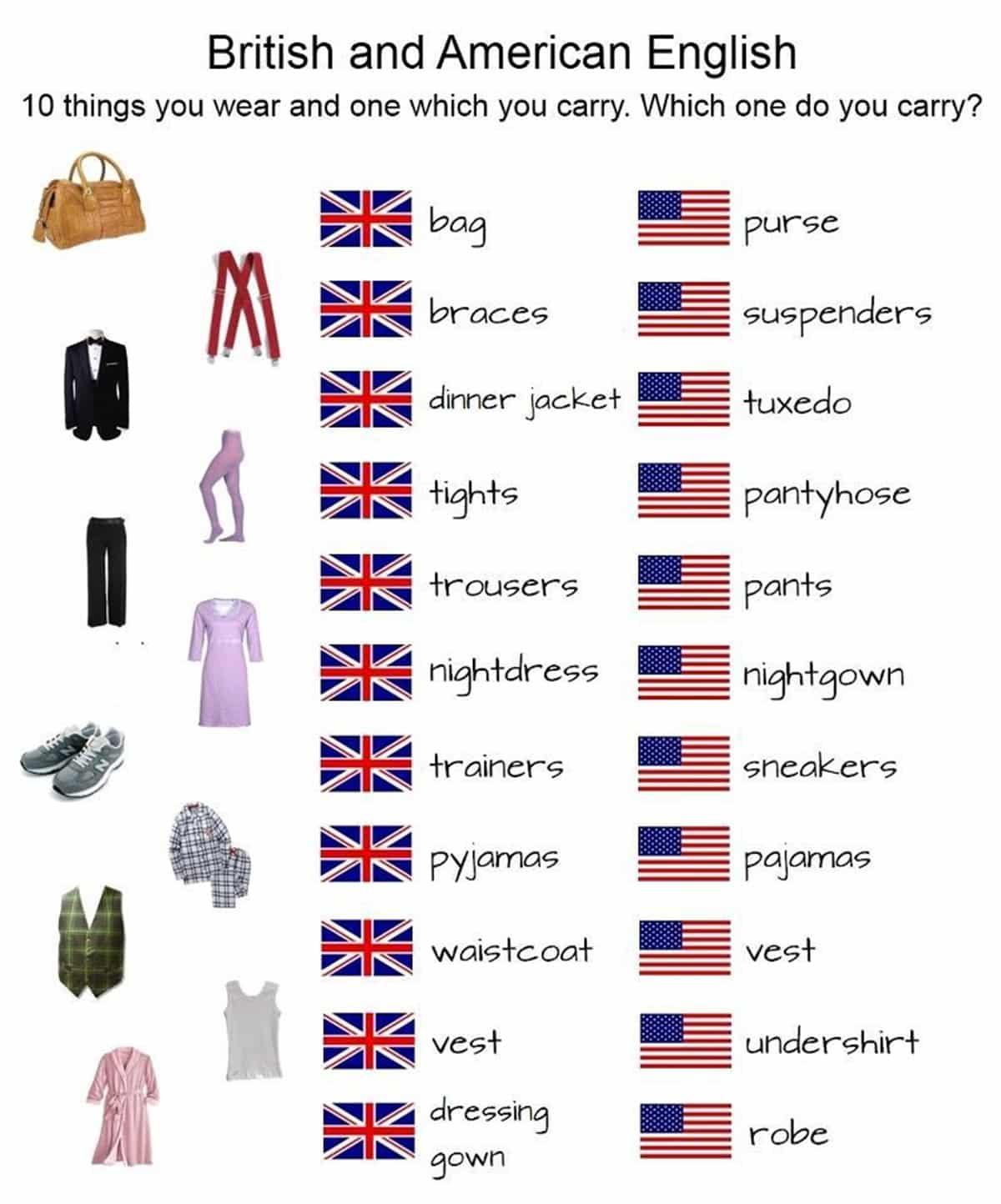 Comparison of British and American English