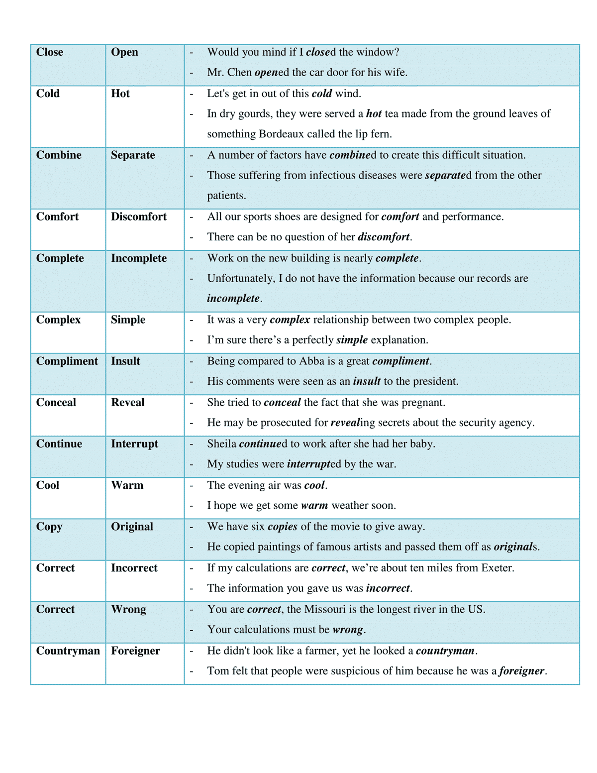 English Antonyms