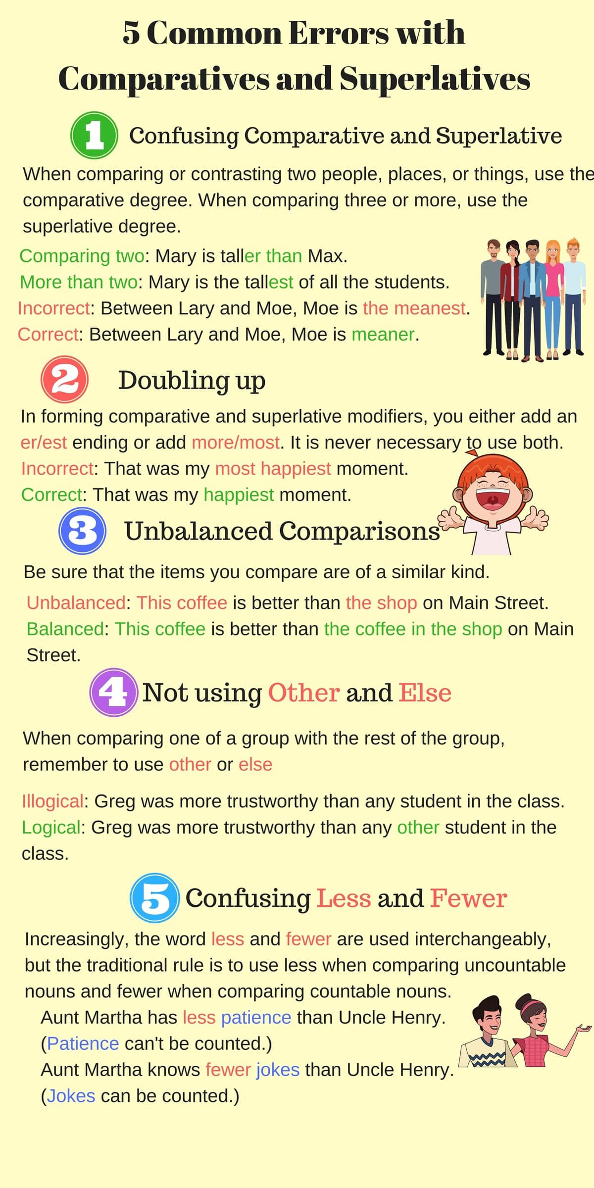 Common Errors with Comparatives and Superlatives
