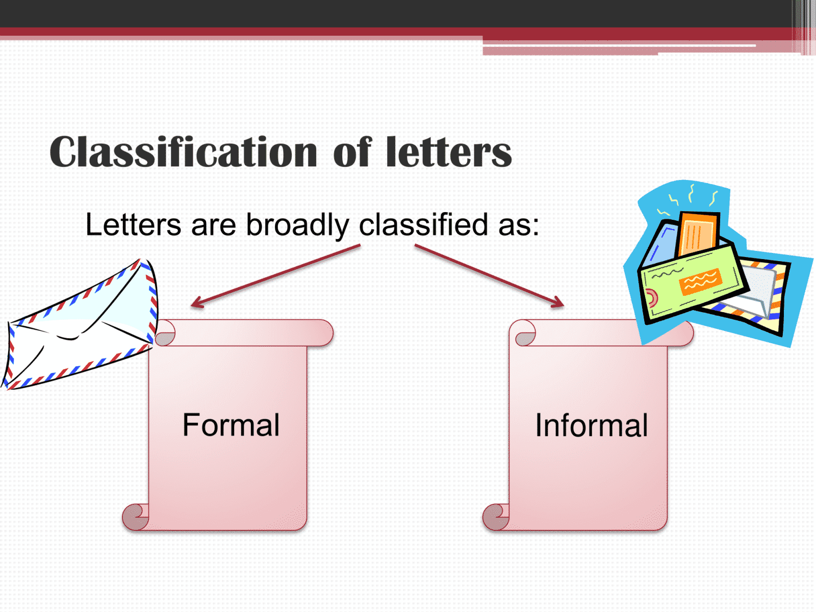 Forms Of A Letter from www.eslbuzz.com