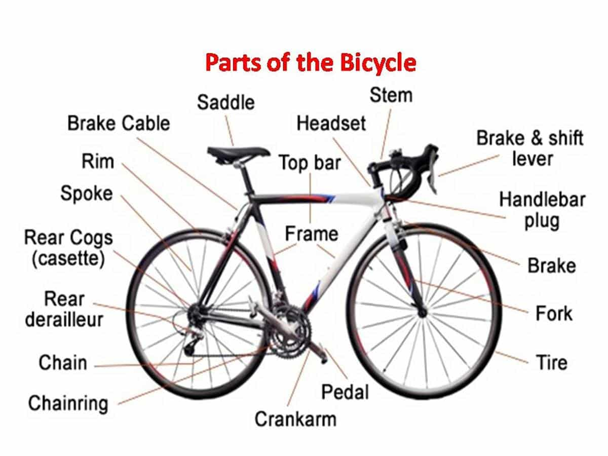 English Vocabulary: Different Parts of a Bicycle 3