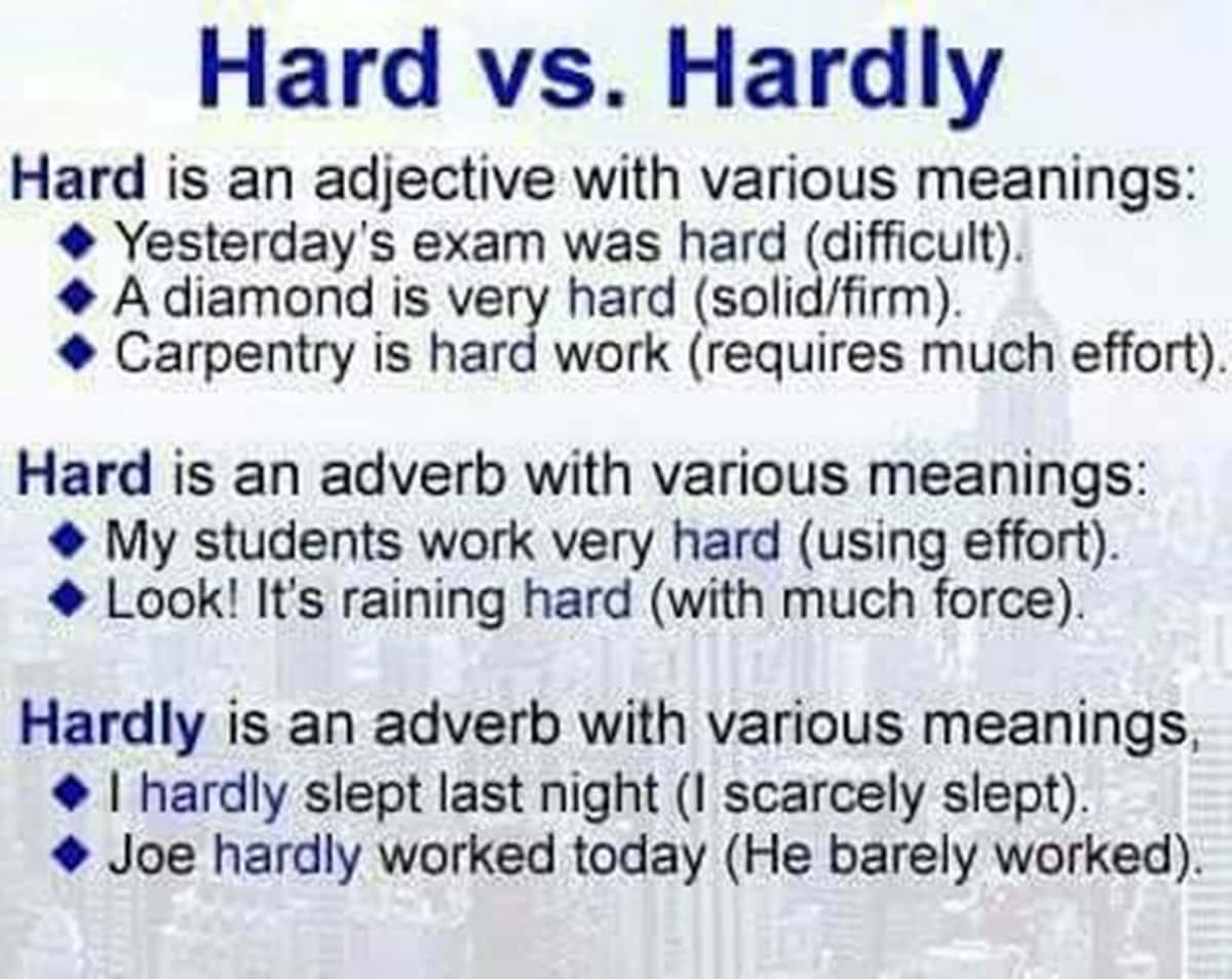 Hard vs. Hardly