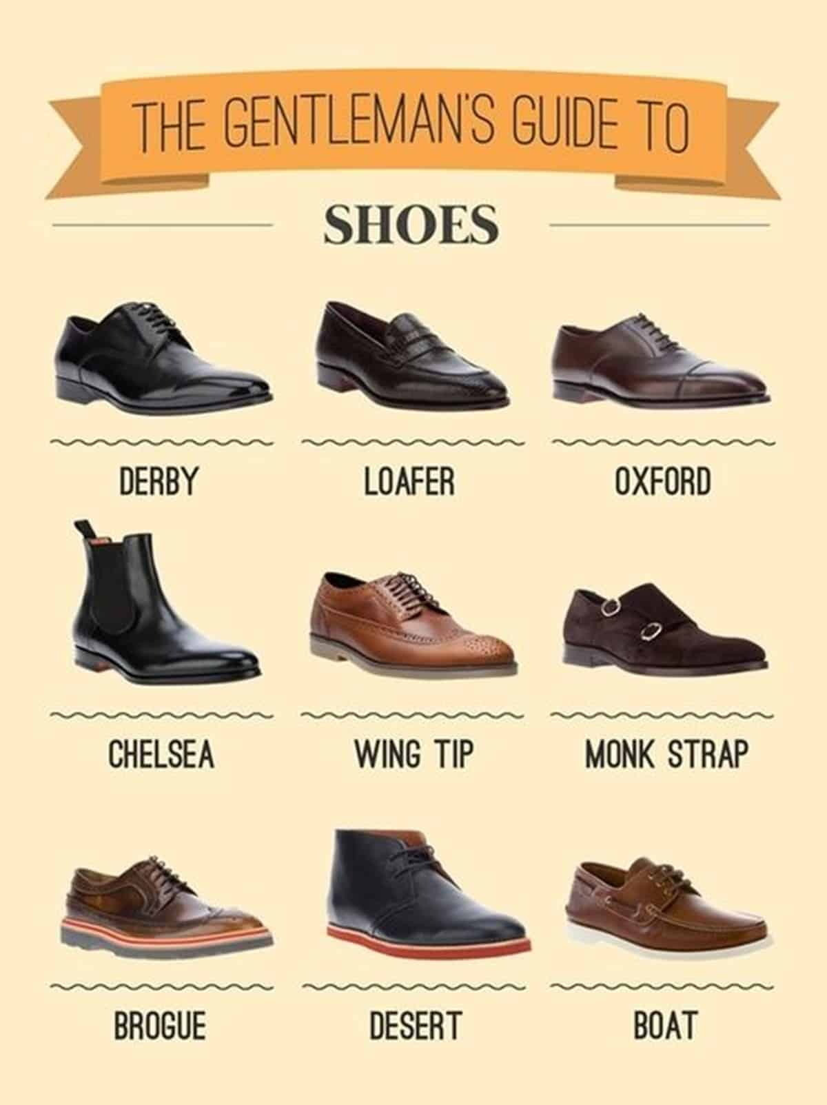 Types of Shoes Vocabulary in English: 50+ items Illustrated 2