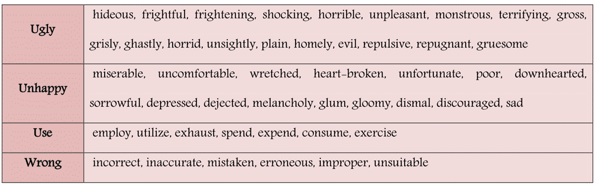 100+ English Synonyms to Expand Your Vocabulary 19