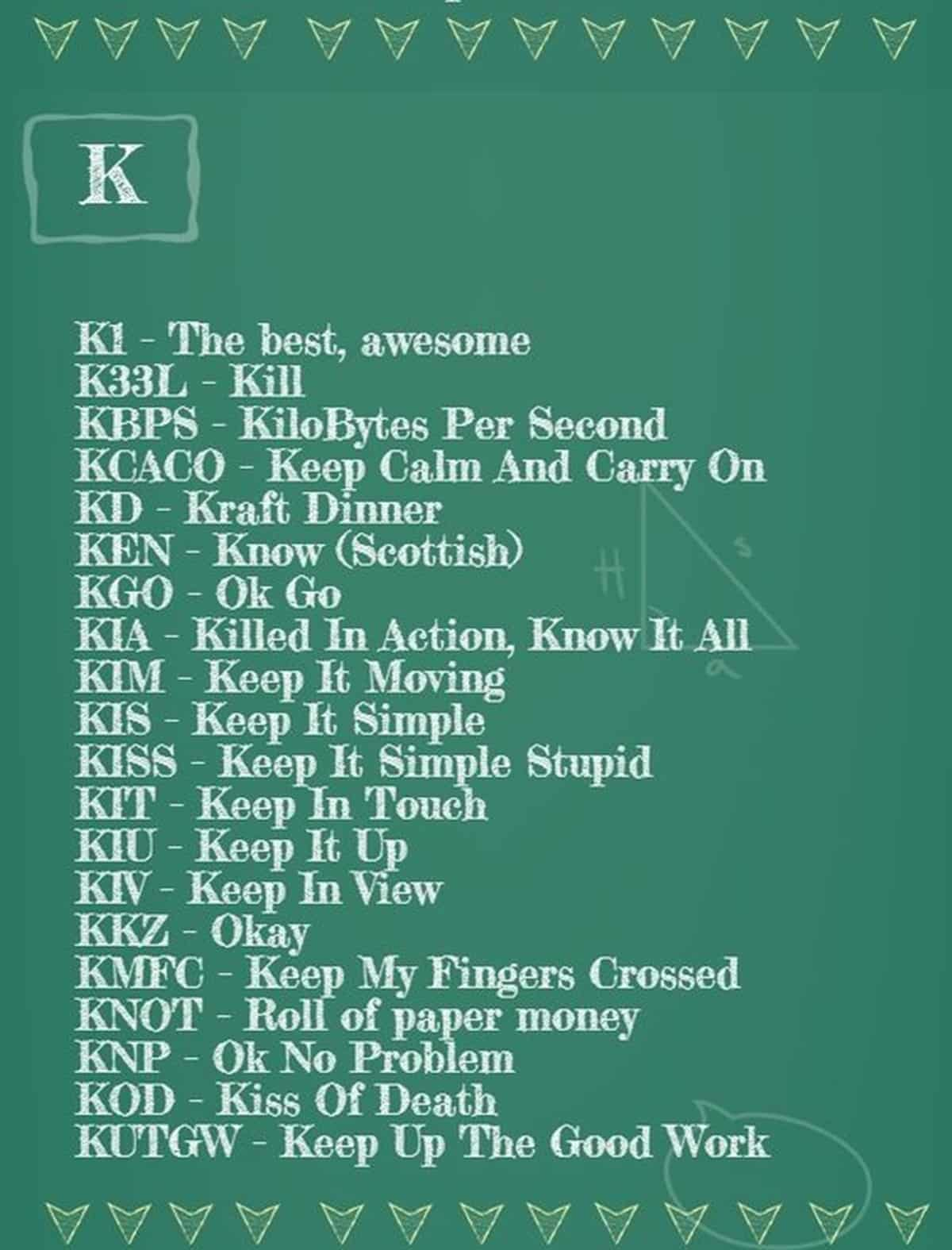 Trendy Internet Slang Words and Acronyms