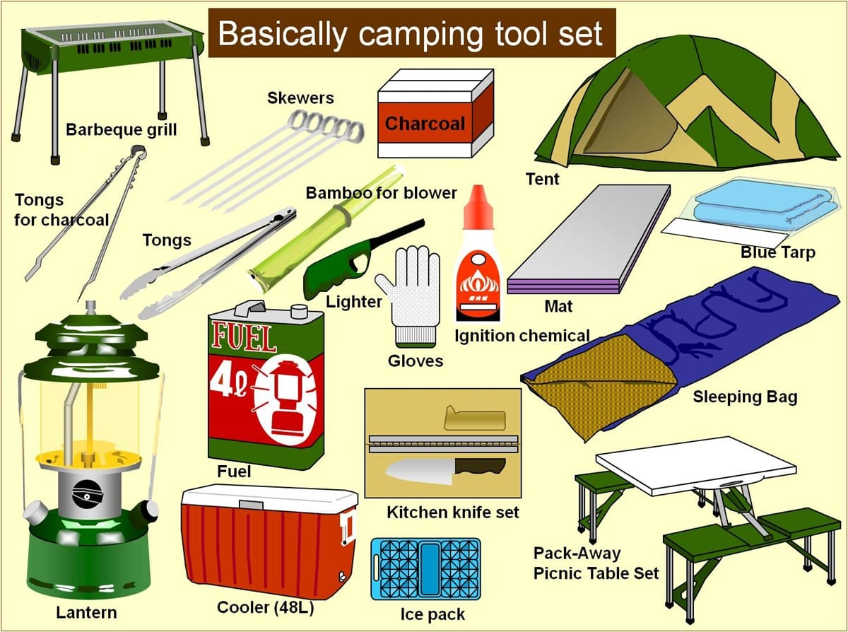 Camping Tool Set Vocabulary
