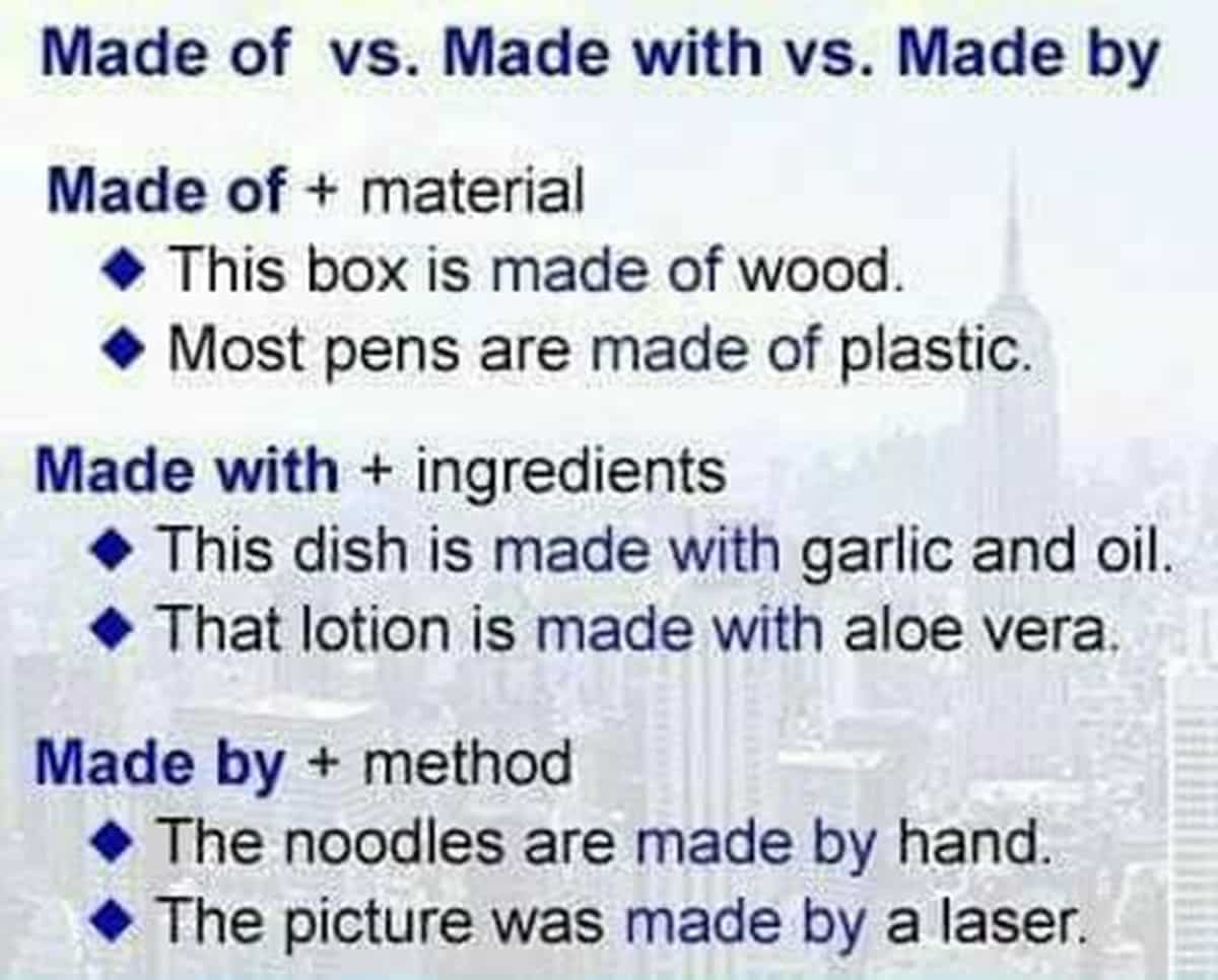 Made of vs. Made with vs. Made by