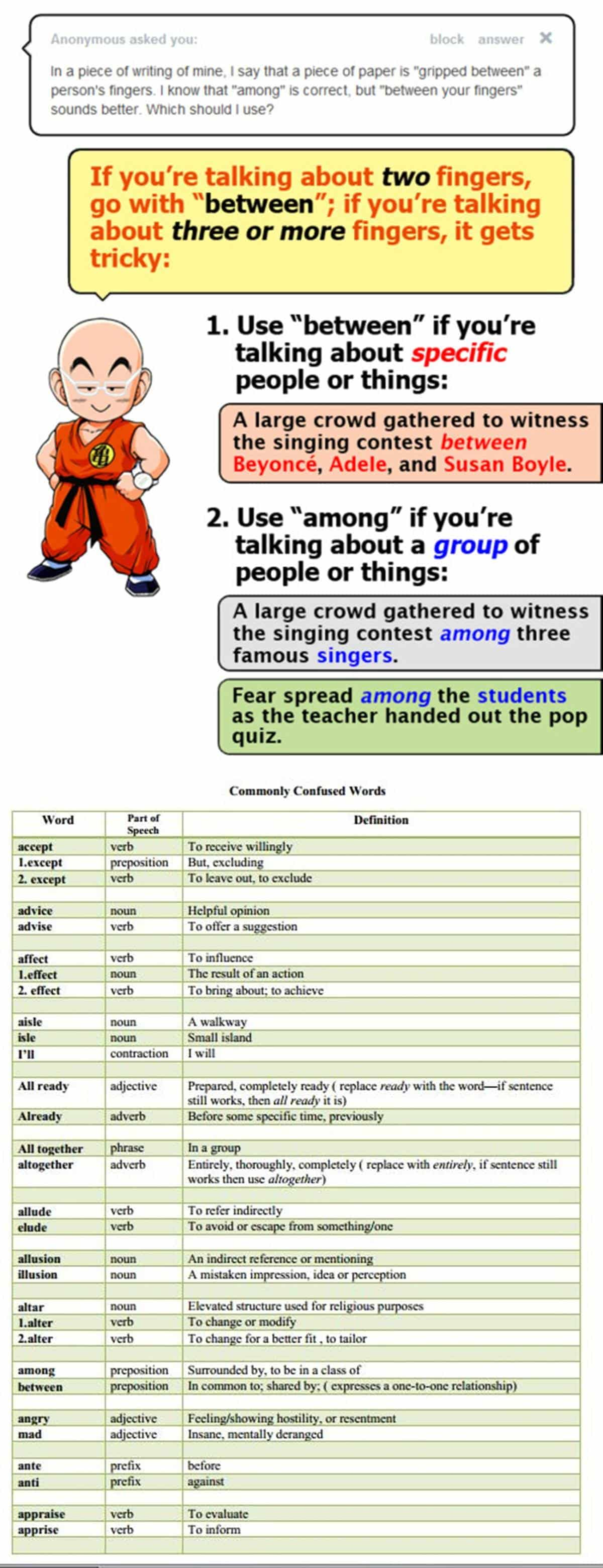 Common Confusing English Words
