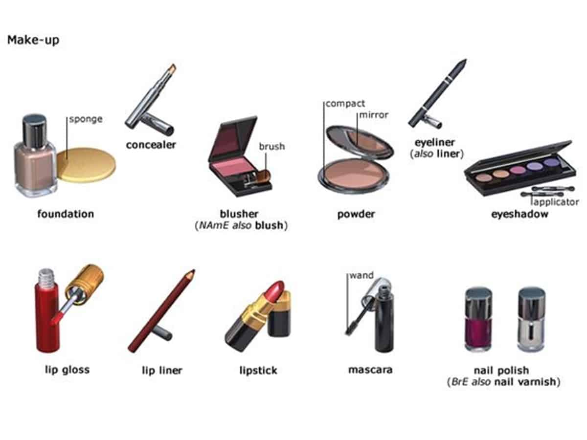 Make-up and Cosmetics Vocabulary in English