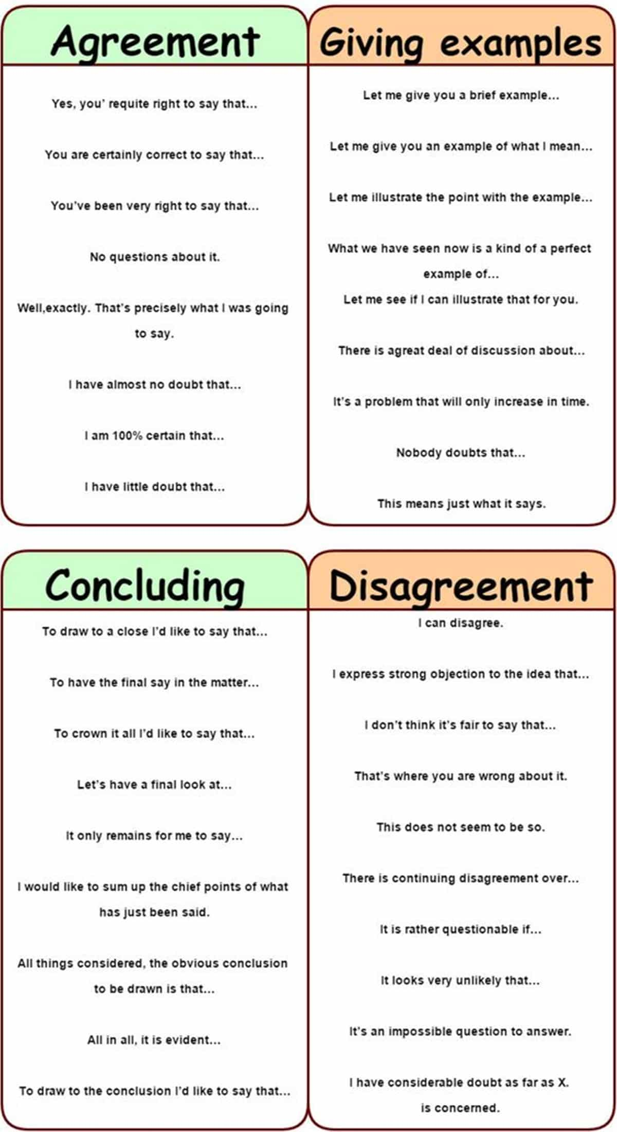 Useful Expressions to Use In Group Discussions