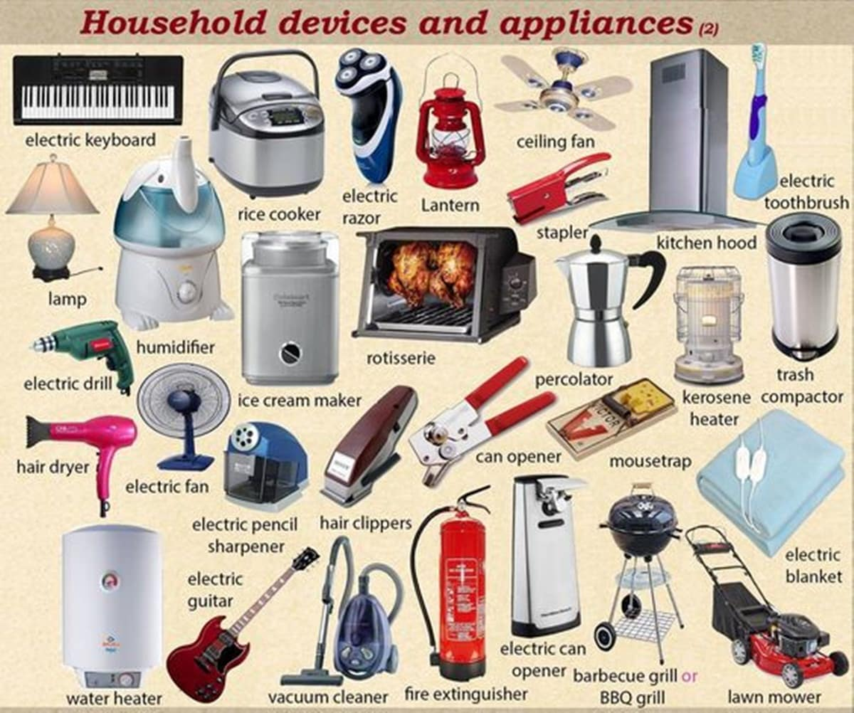 Household Devices and Appliances Vocabulary in English 1