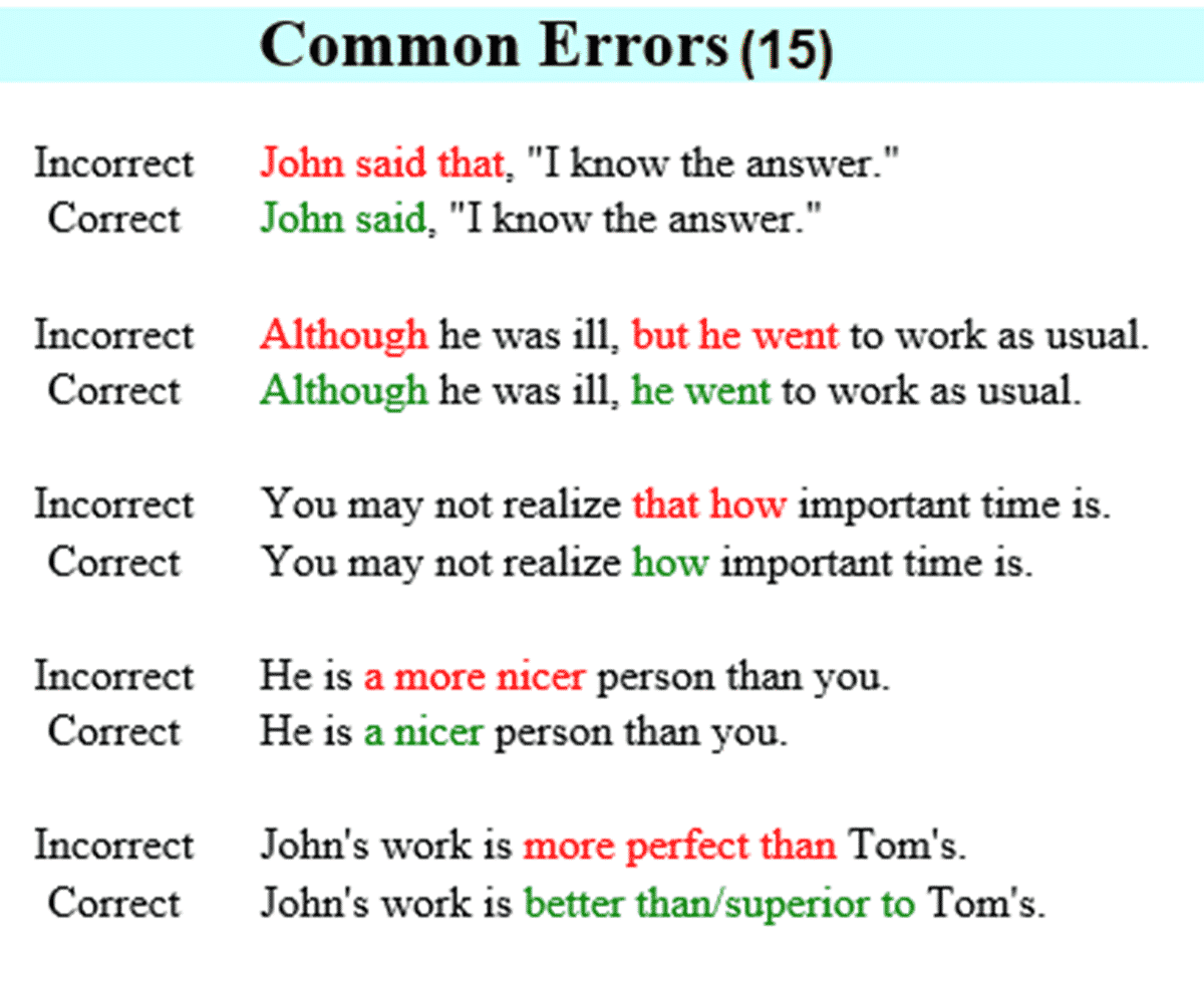 Common Mistakes in English Usage