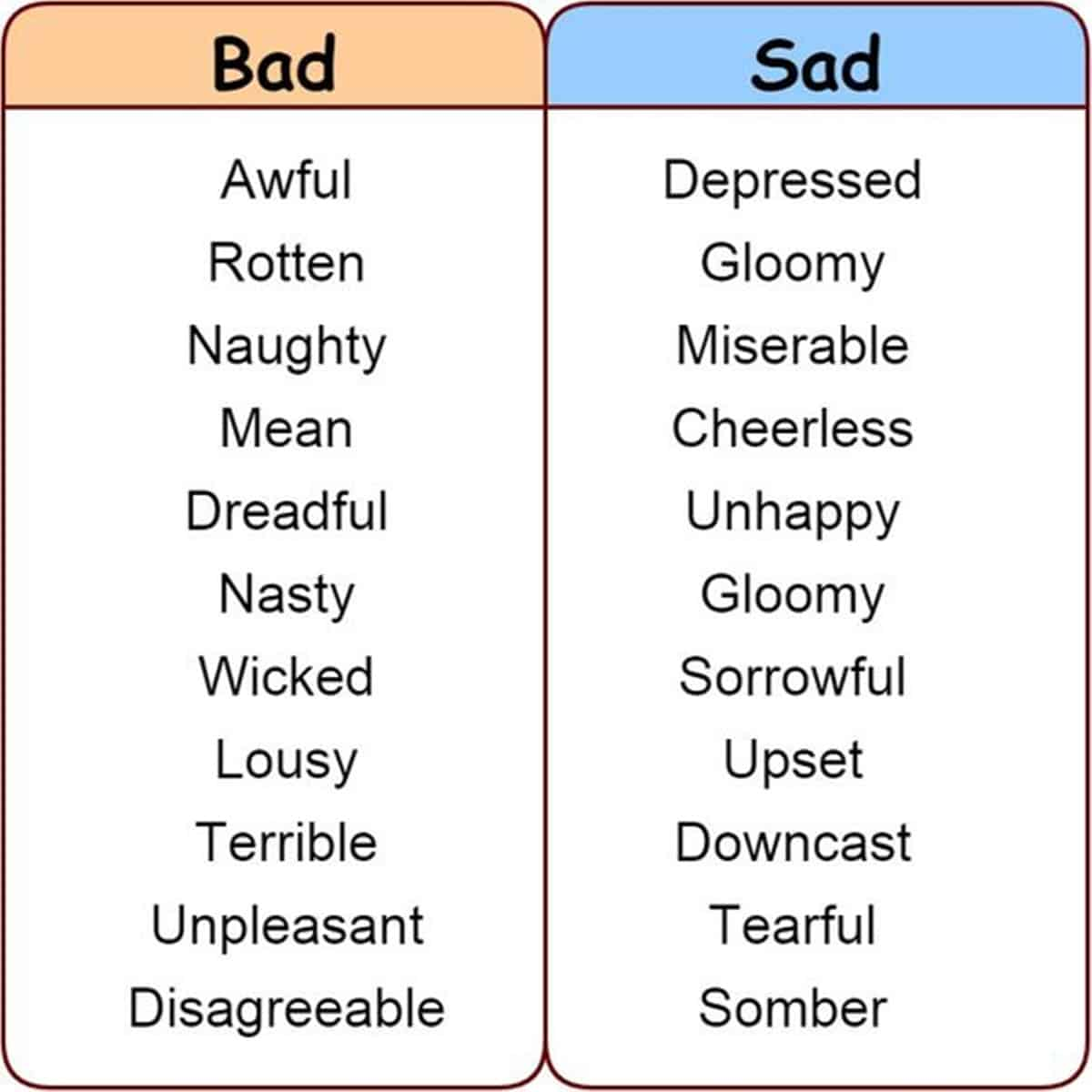 "Other Ways to Say ""BAD"", ""SAD"""