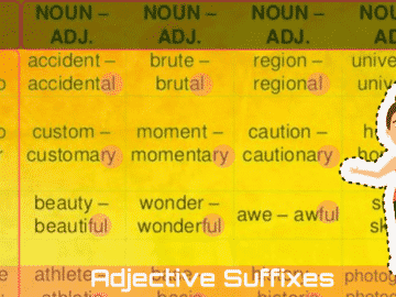 Common Adjective Suffixes in English 15