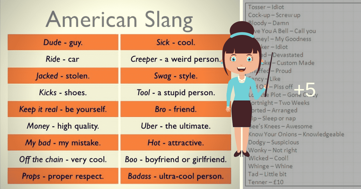 Commonly Used British and American Slang Words and Their Meanings