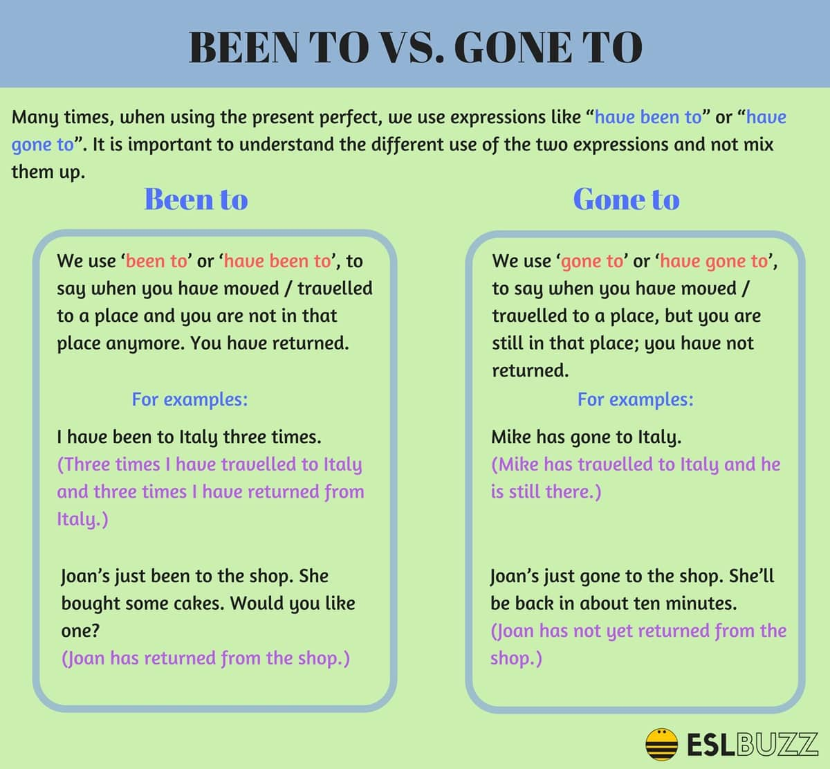 Difference between BEEN TO and GONE TO