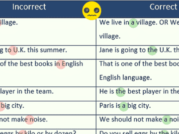 Common Grammatical Errors We All Need to Stop Making 15