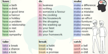 Common Collocations with Verbs in English 2