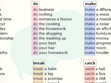 Common Collocations with Verbs in English 15