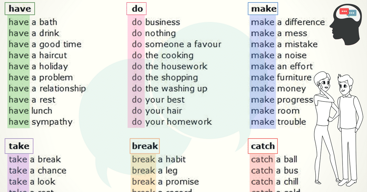 Common Collocations with Verbs in English 9