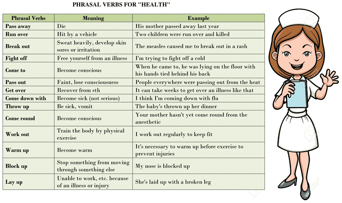 English Phrasal Verbs: Health