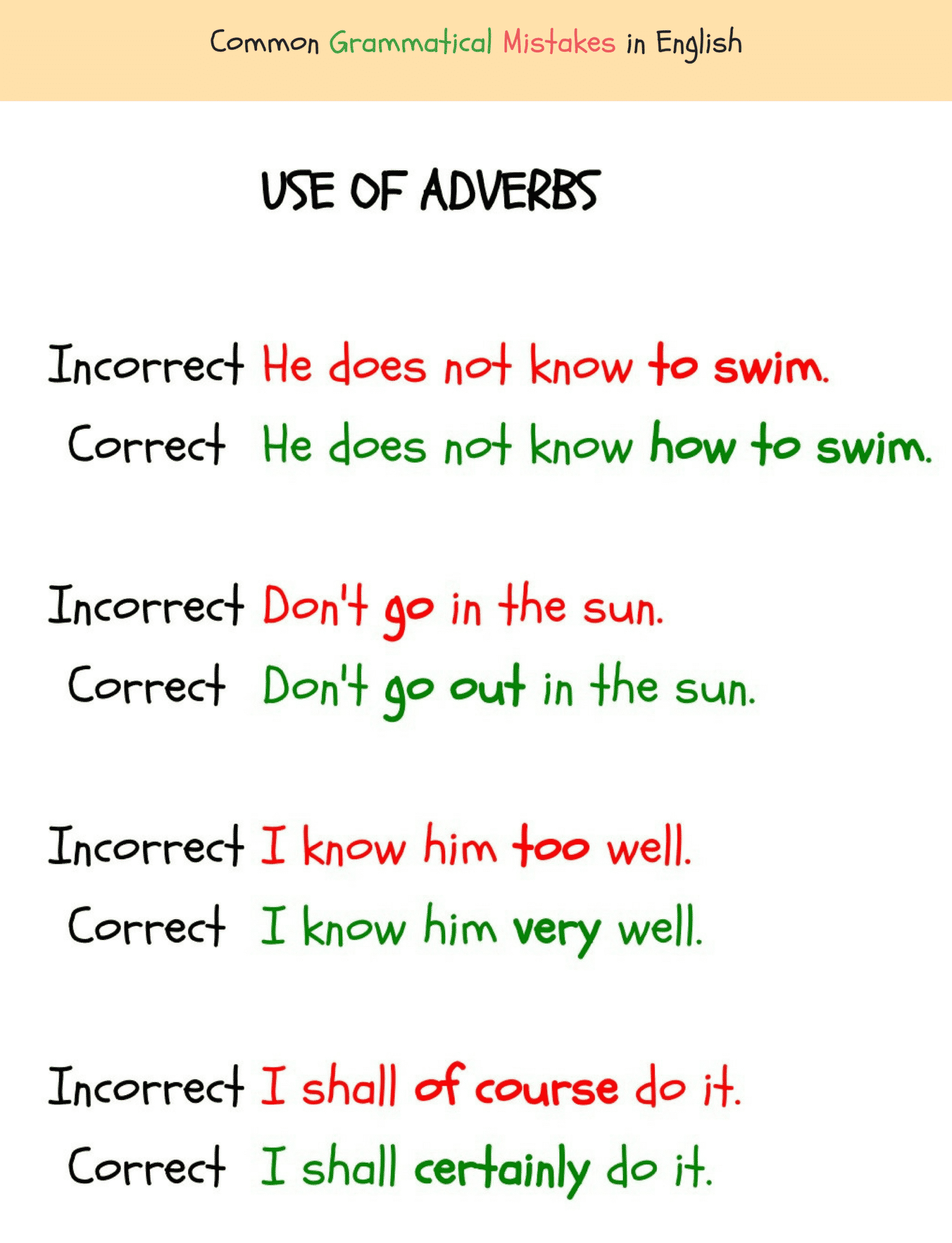Errors in the Use of English Adverbs