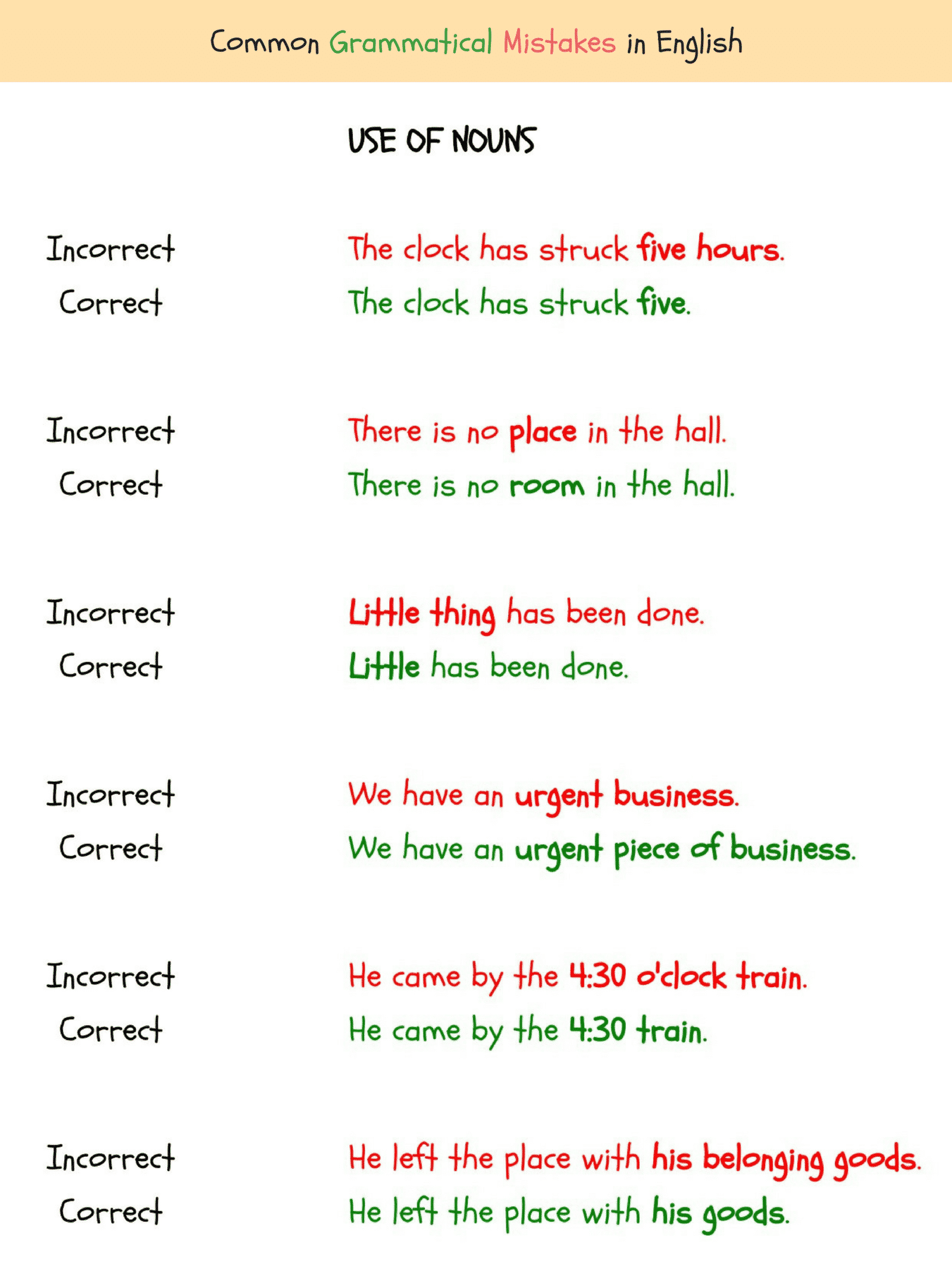 Common Grammatical Mistakes in English
