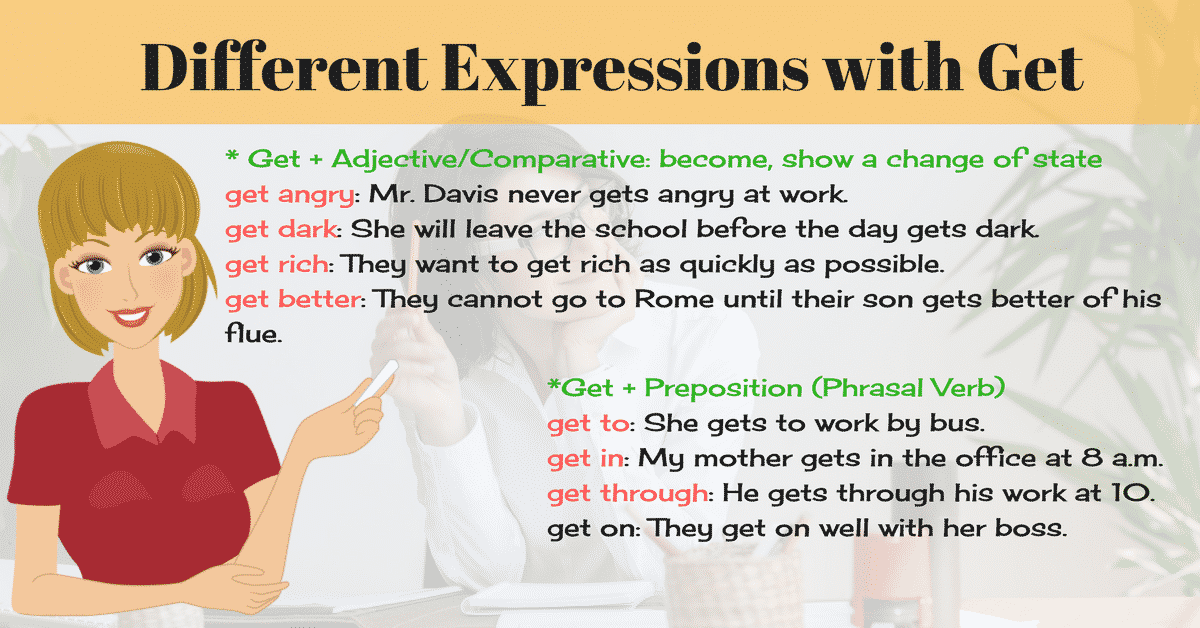Expressions with GET