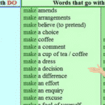 70+ Common Spelling Mistakes in English 2