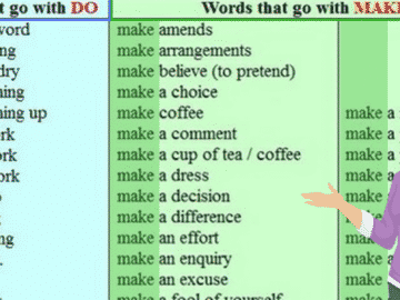 30+ Common English Collocations with DO and MAKE 16