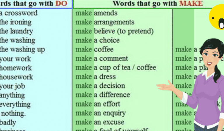 30+ Common English Collocations with DO and MAKE