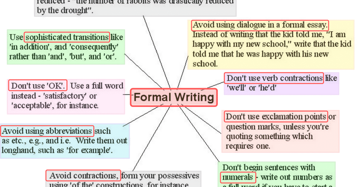 Helpful Tips and Rules for Formal Writing in English 5