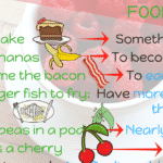 English Grammar: Measure Words with Uncountable Nouns 2