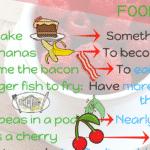 30+ Amazing Animal Idioms in English 3