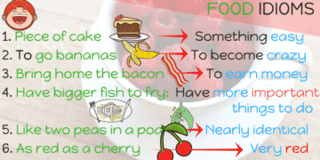 20+ Food Idioms in English 16