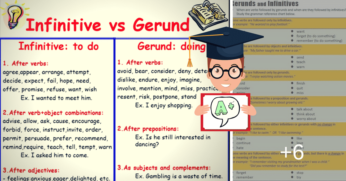 Simple Rules to Master the Use of Gerunds and Infinitives 6