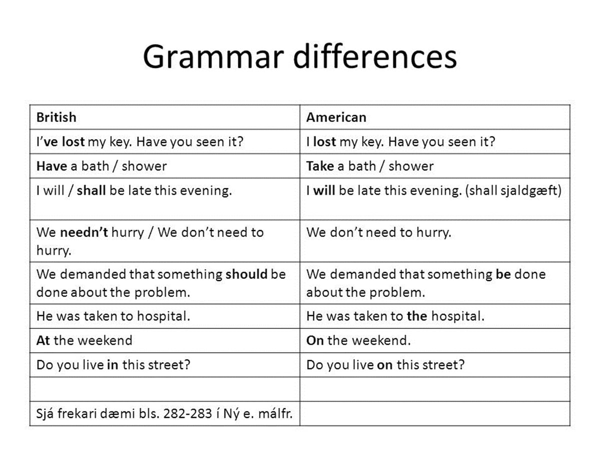 American vs. British Grammar