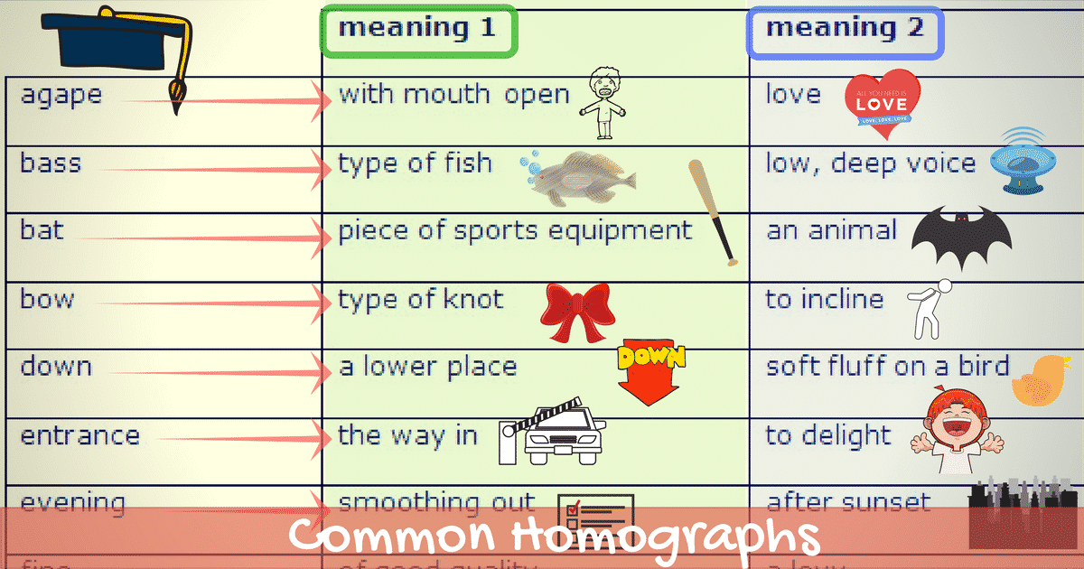 Common Homographs in English (with Useful Examples) 7