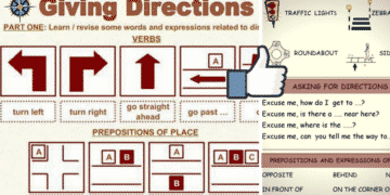 Useful Expressions for Asking and Giving Directions in English 2