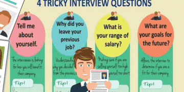 Most Difficult Interview Questions & Answers 16