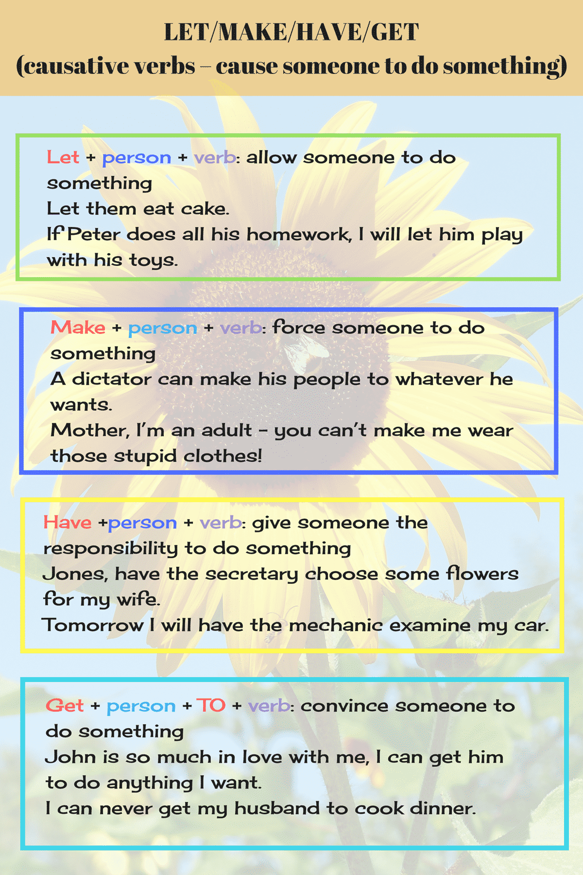 Causative Verbs in English