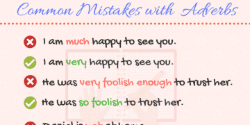 Common Errors in the Use of English Adverbs | Mistakes with Adverbs 14
