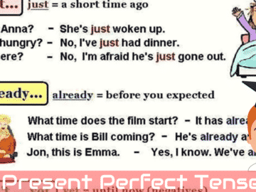 Using The Present Perfect Tense in English 15