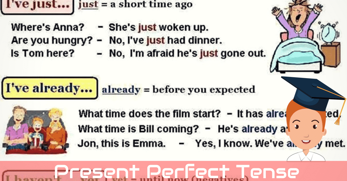Using The Present Perfect Tense in English 7